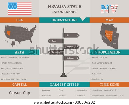 Usa Nevada State Infographic Template