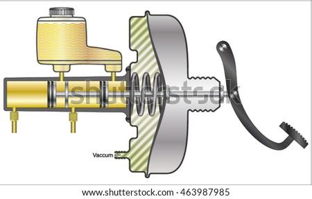 vacuum brake servo stock vector 463987985 shutterstock