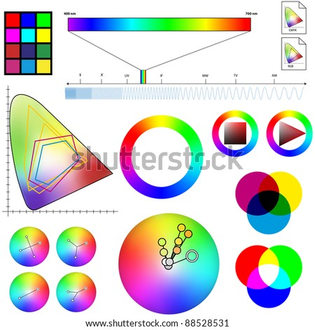 Various color related charts for a teaching or a scientific use. - stock vector