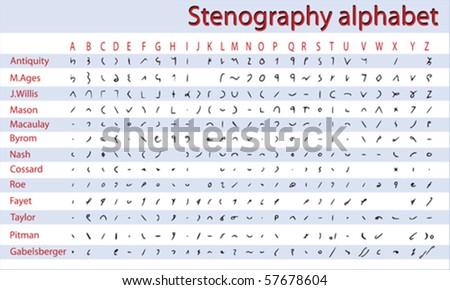 Shorthand typing symbols