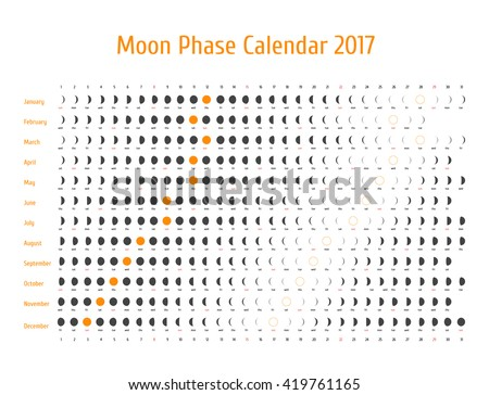 Vector Astrological Calendar 2017 Moon Phase Stock Vector 419761165 Shutterstock