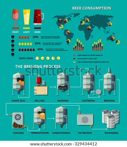 Vector beer infographic. Brewing and grain, silo and milling, mashing and lautering, cooling and fermentation illustration - stock vector