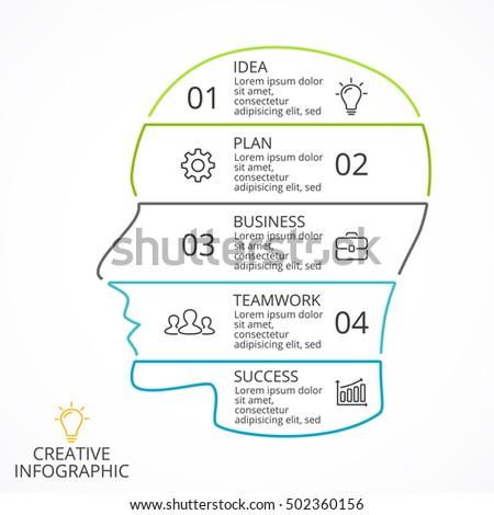 Vector Brain Linear Infographic Template Human Stock Vector ...