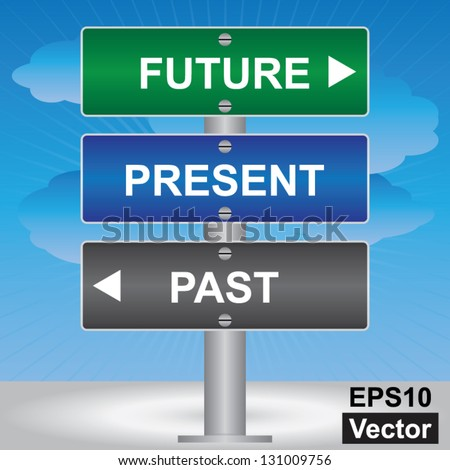 Vector : Business and Time Management Concept Present By Green, Blue and Gray Street Sign Pointing to Future, Present and Past in Blue Sky Background - stock vector