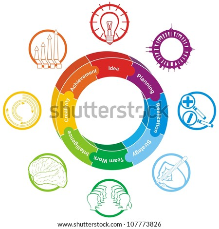 Vector - Business Success Circle Puzzle along with Icons - stock vector