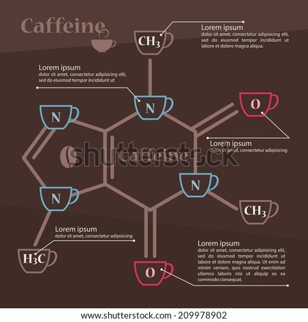 Vector Caffeine Chemical Molecule Structure On Stock Vector Royalty