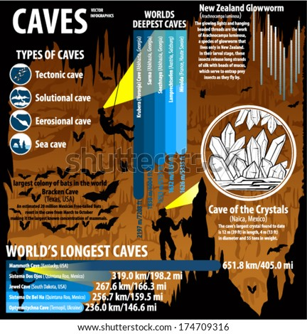 vector cave infographics - stock vector