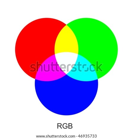 Vector chart explaining difference between RGB color modes. - stock vector