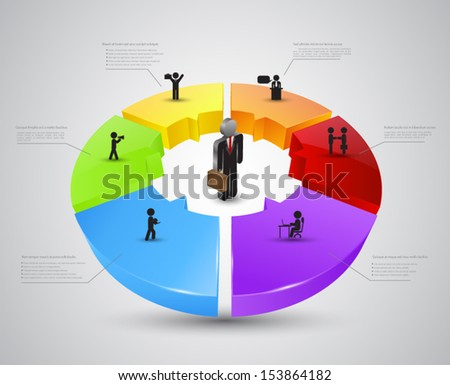 Vector circle 3d business concepts with icons / can use for infographic/loop business report or plan / modern template / education template / business brochure / system diagram  - stock vector