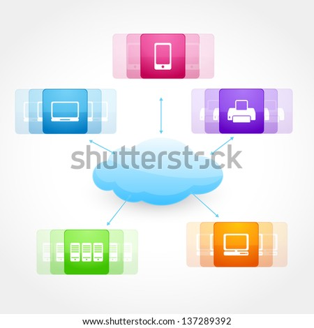 vector cloud computing concept design