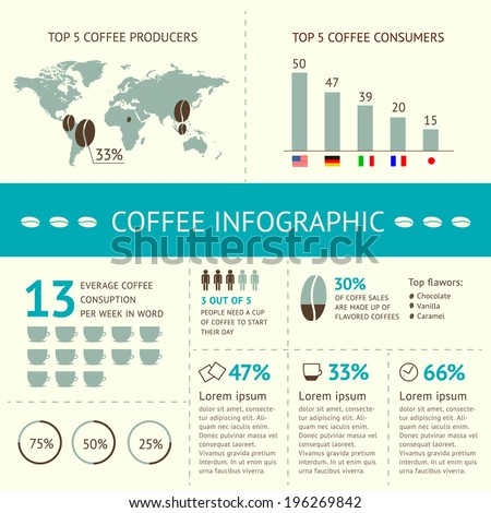 Vector coffee infographic elements with sample data. Coffee consumption and production around the world. - stock vector