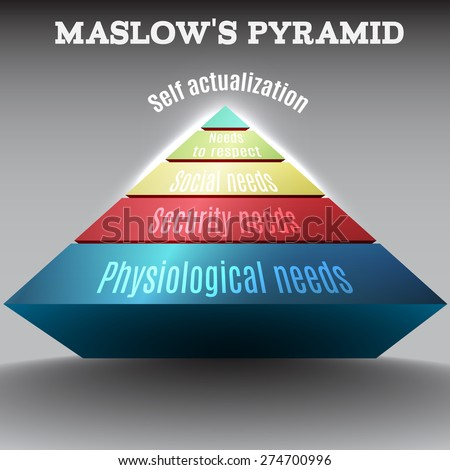 Vector colored 3d Maslow pyramid,eps 10 - stock vector