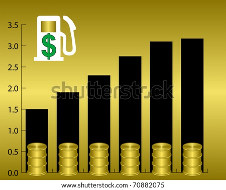 vector concept image of a graph depicting the high cost of oil, gasoline or diesel fuel - stock vector