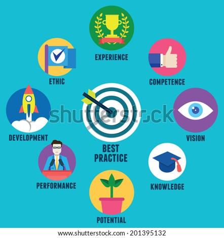 Vector concept of best practice and business componentry. Qualities for best practice - vector illustration - stock vector