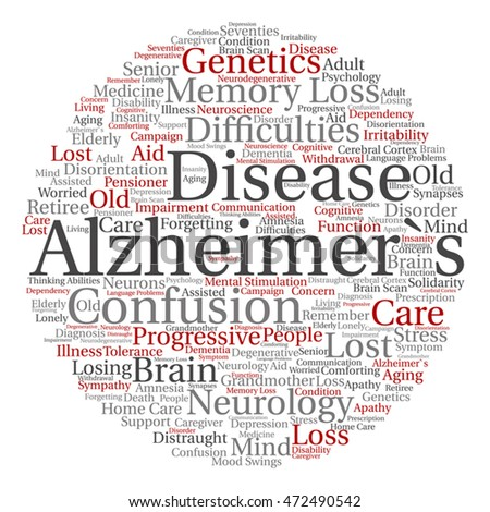 Vector conceptual Alzheimer`s disease symtoms abstract round word cloud isolated on background metaphor to care, loss, caregiving, aging, resistance, neurology, old, language, motor or resistance