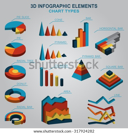 vector 3d inforgraphic elements of chart types. EPS - stock vector