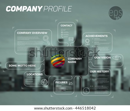 an introduction to the importance of the size of the company What is content marketing photos, words, audio, and video—everything you create to tell the story of your product or company online it's not a new concept, but the tools have changed dramatically in the last 10 years.