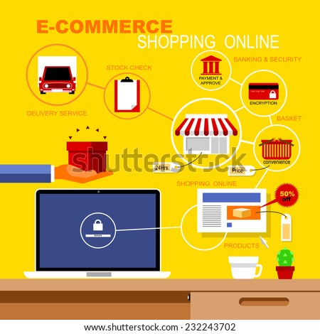 Vector Flat Icons Set Infographics about E-Commerce and Shopping Online, Online Concepts - stock vector