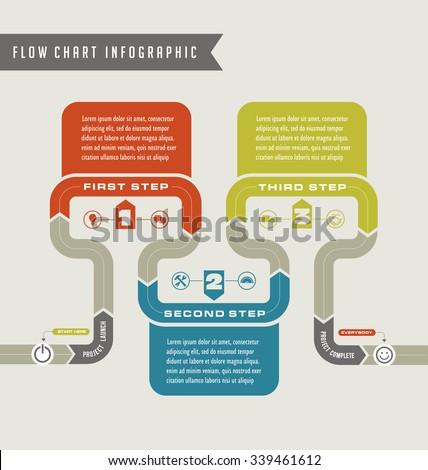 vector flow chart template infographic - stock vector