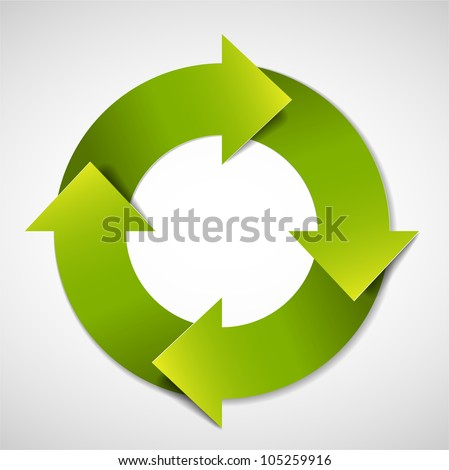 Vector green life cycle diagram / schema - stock vector