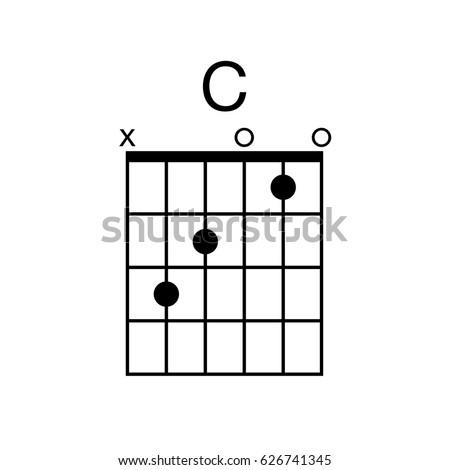Vector Guitar Chord C Chord Diagram Stock Vector 626741345