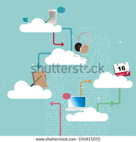 Vector illustration - digital city with cloud storage - stock vector