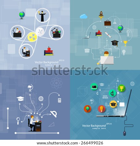Vector illustration flat design concepts of education. A set of backgrounds. - stock vector