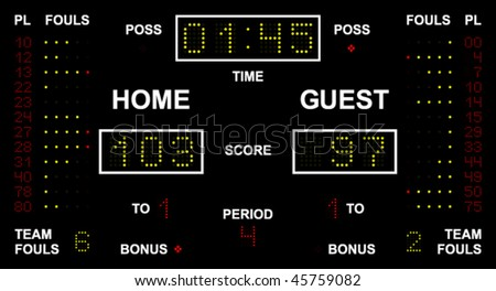 Vector illustration of a LED basketball scoreboard with fully editable data