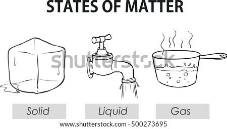 vector illustration states matter stock vector hd royalty free rh shutterstock com 3 states of matter clipart free clipart states of matter