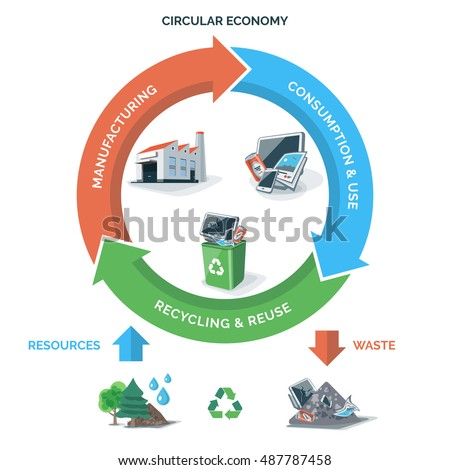Economics and new product