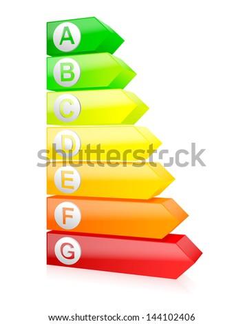 Vector illustration of Energy Efficiency levels. EPS10. - stock vector