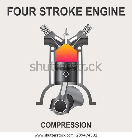Vector illustration of piston, four stroke engine, compression - stock vector