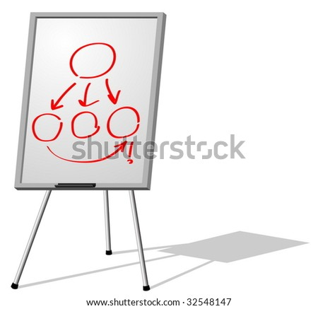 Vector illustration of presentation  whiteboard on tripod isolated on white background - stock vector