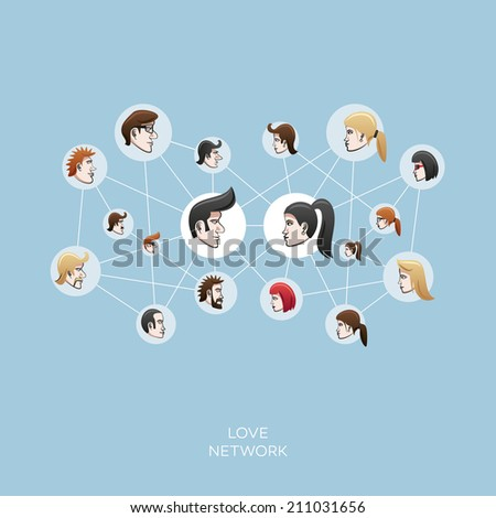 Vector illustration of social network with men women heads in the circles.