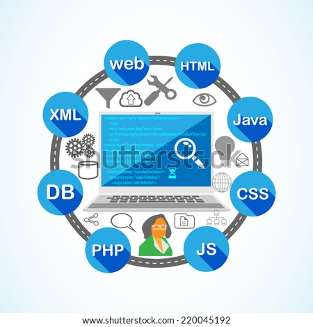 Vector Illustration of Software Development and Coding Phase - stock vector