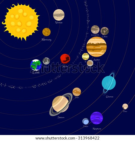 Vector illustration of solar system star, planets and moons - stock vector