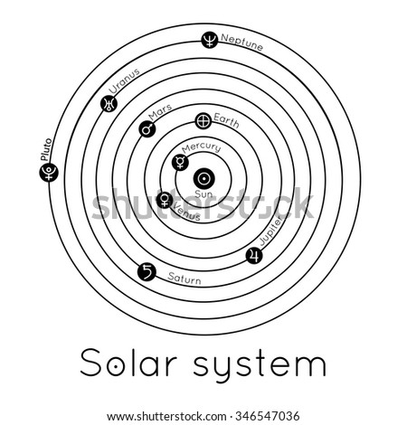 "vector illustration of solar system with stars and inscription ""Solar system"".  - stock vector"