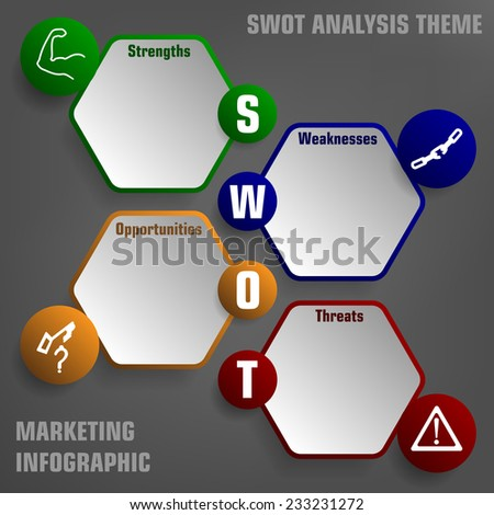 Vector illustration of SWOT analysis with icons represent each part and hexagon fields - stock vector