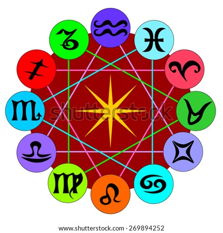 Vector illustration of zodiac signs - stock vector