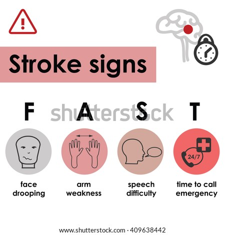 vector illustration / stroke recognizing and actions / face arms speech time - stock vector