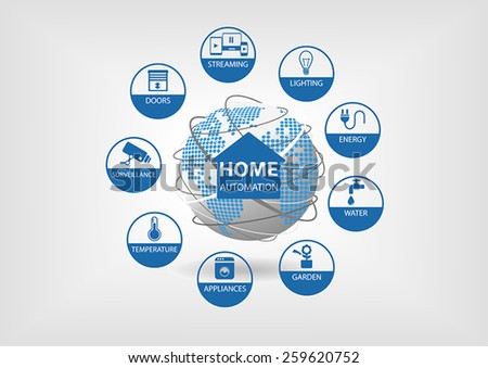 Vector illustration with different line icons. Smart home automation concept with smart sensors in energy, water, gardening, appliance and other home equipment. - stock vector