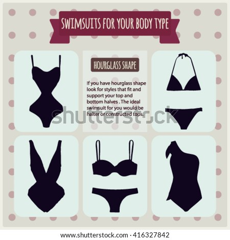 Vector illustration with info-graphics elements. Bikini swimsuits for all women body types pear, apple,hour glass,rectangle.How to Find the Swimsuit for Your Body Shape and choose the right swimsuit - stock vector