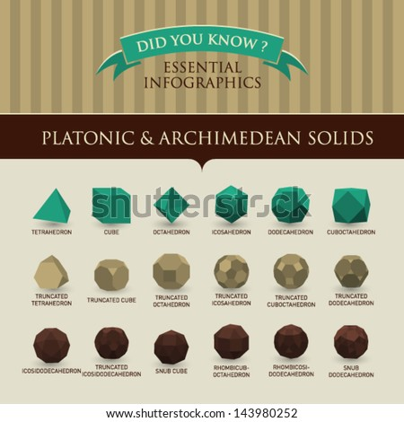 Vector Infographic - Platonic and Archimedean Solids  - stock vector