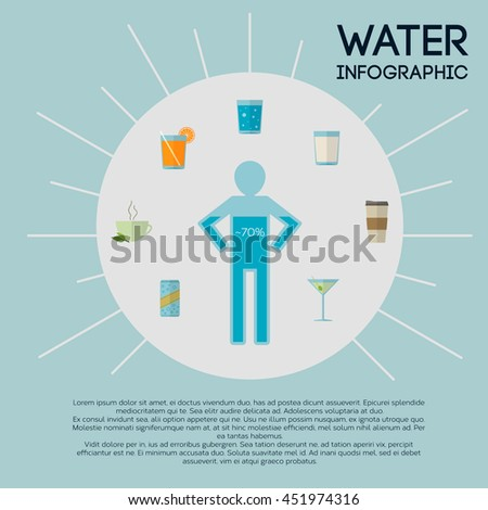 Vector infographic template about water and beverage types. Modern flat design in bright colors with copy space. - stock vector