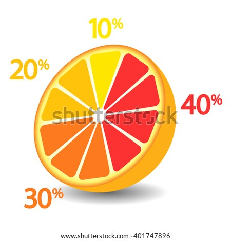 Vector infographics. Pie chart, circle graphic, circle diagram. Pie chart imaged as orange cut in half, circle divided into fractions to illustrate proportion. Statistics, analytics, reporting,  data - stock vector