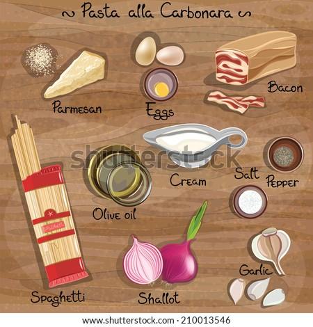 Vector ingredients for pasta carbonara. Pasta Carbonara. Vector illustration - stock vector