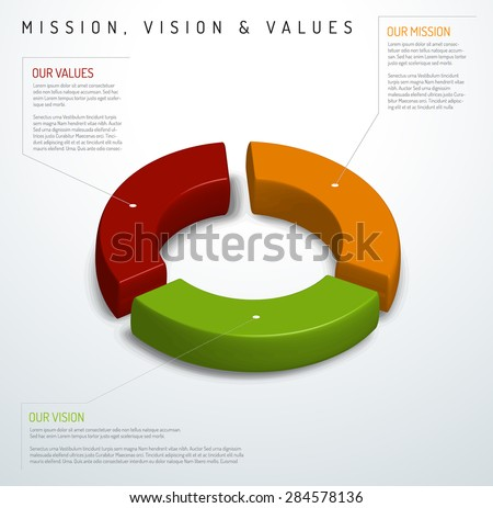 Vector Mission, vision and values diagram schema info graphic (pie chart version) - stock vector