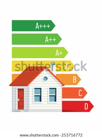 Vector Modern Flat Design On Home Energy Efficiency | Energy Consumption  Levels For Residential Area Concept