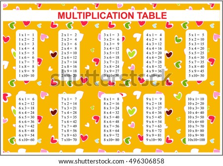 Vector Multiplication Table. Multiple Tables For School, Classroom. Cute  Background With Hearts.