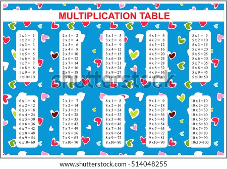 Vector Multiplication Table Multiple Tables School Stock Vector